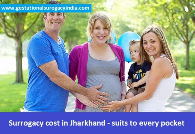 Surrogacy cost Jharkhand
