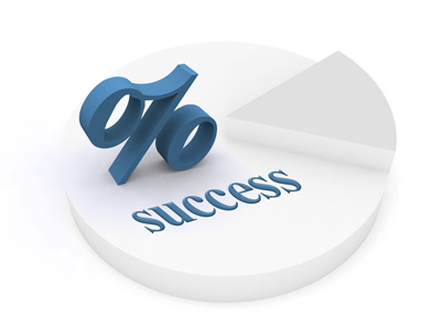 Success Rate