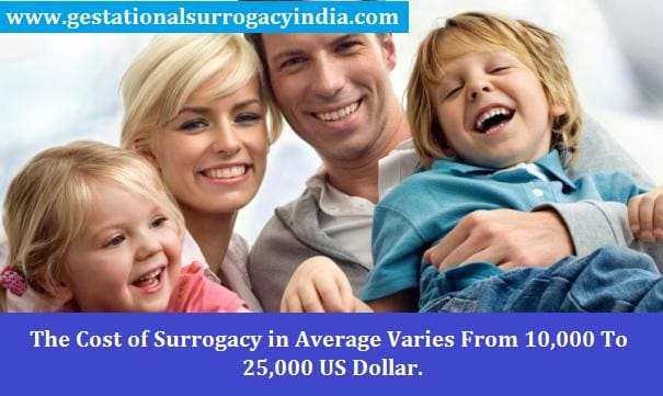 surrogacy cost jammu and kashmir